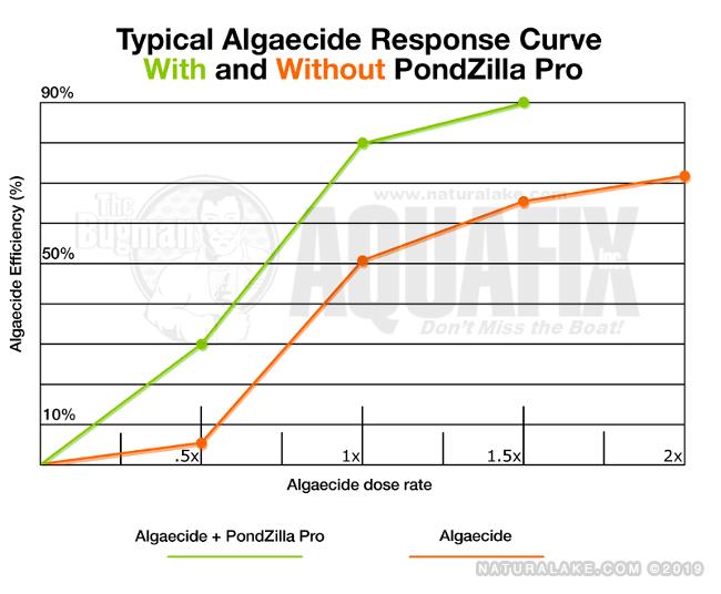 adjuvant-versus-herbicide
